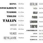 Изготовление трафаретов из пластика на заказ трафареты на ящики РостАрт Москва 2017 6055