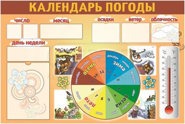 Календарь погоды своими руками в детском саду