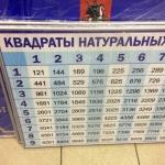 Изготовление стендов из пластика в профиле на заказ интерьерная печать РостАрт Москва 5009